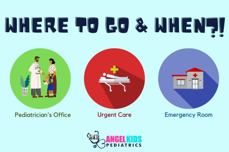 When to go to emergency room instead of calling a pediatrician