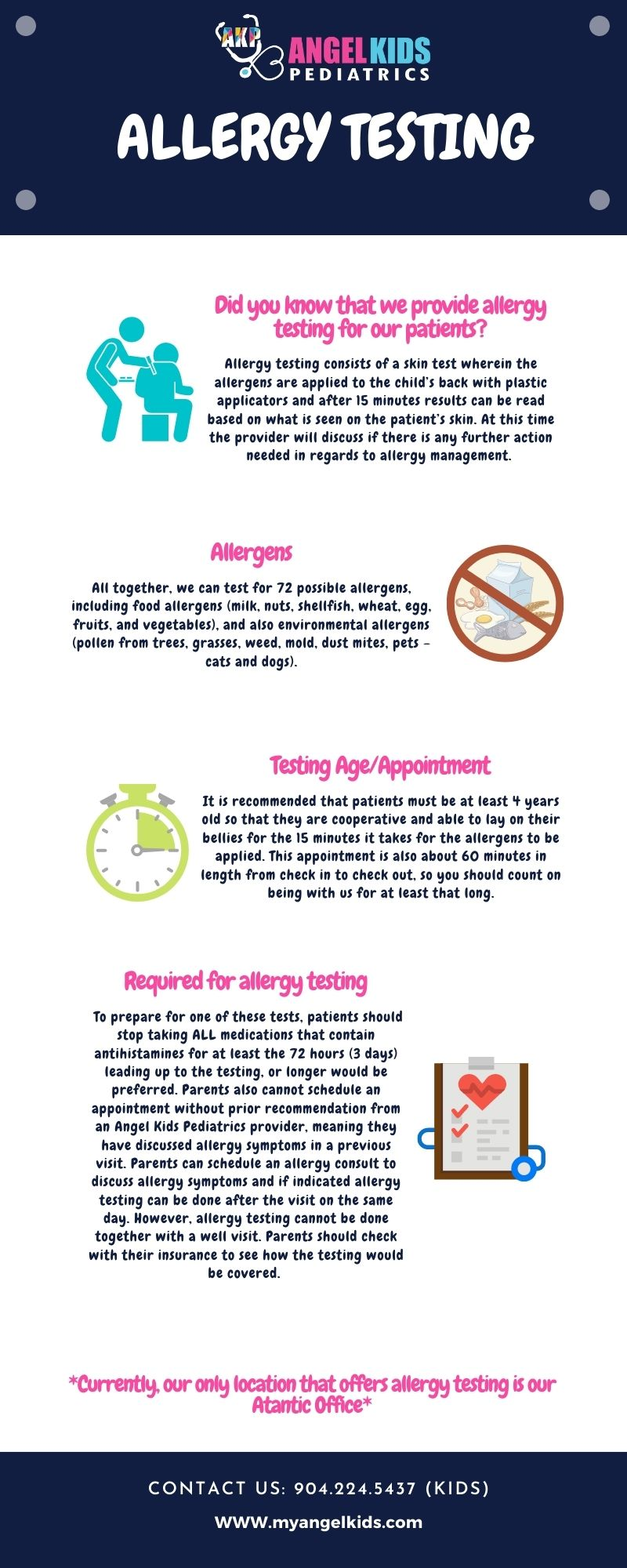 Allergy Testing Infographic